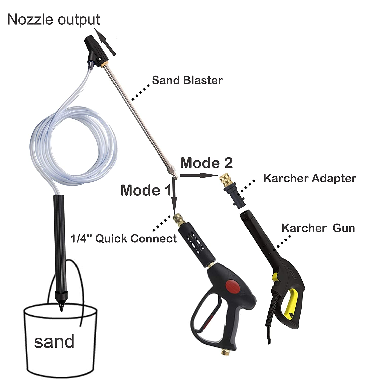 Sand Blaster Sandblasting Tube Hose Kit For Karcher M22 Pressure Washer Wand Gun