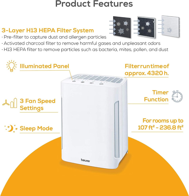 Beurer purificador de aire 3 en 1 EPA sistema de filtro con ...