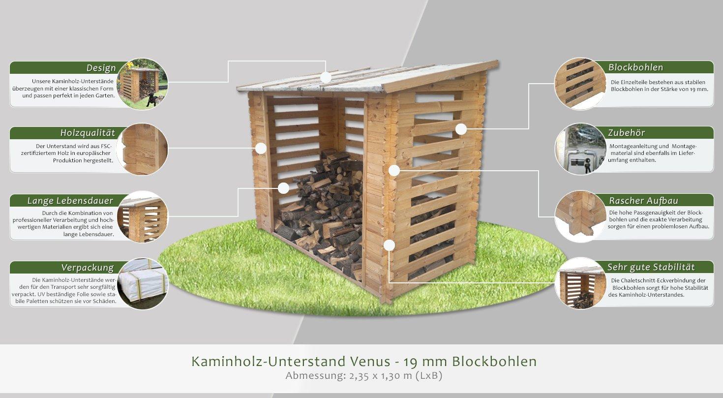 Kaminholzunterstand design  Kaminholz-Unterstand Venus - 2,35 x 1,30 Meter: Amazon.de: Garten