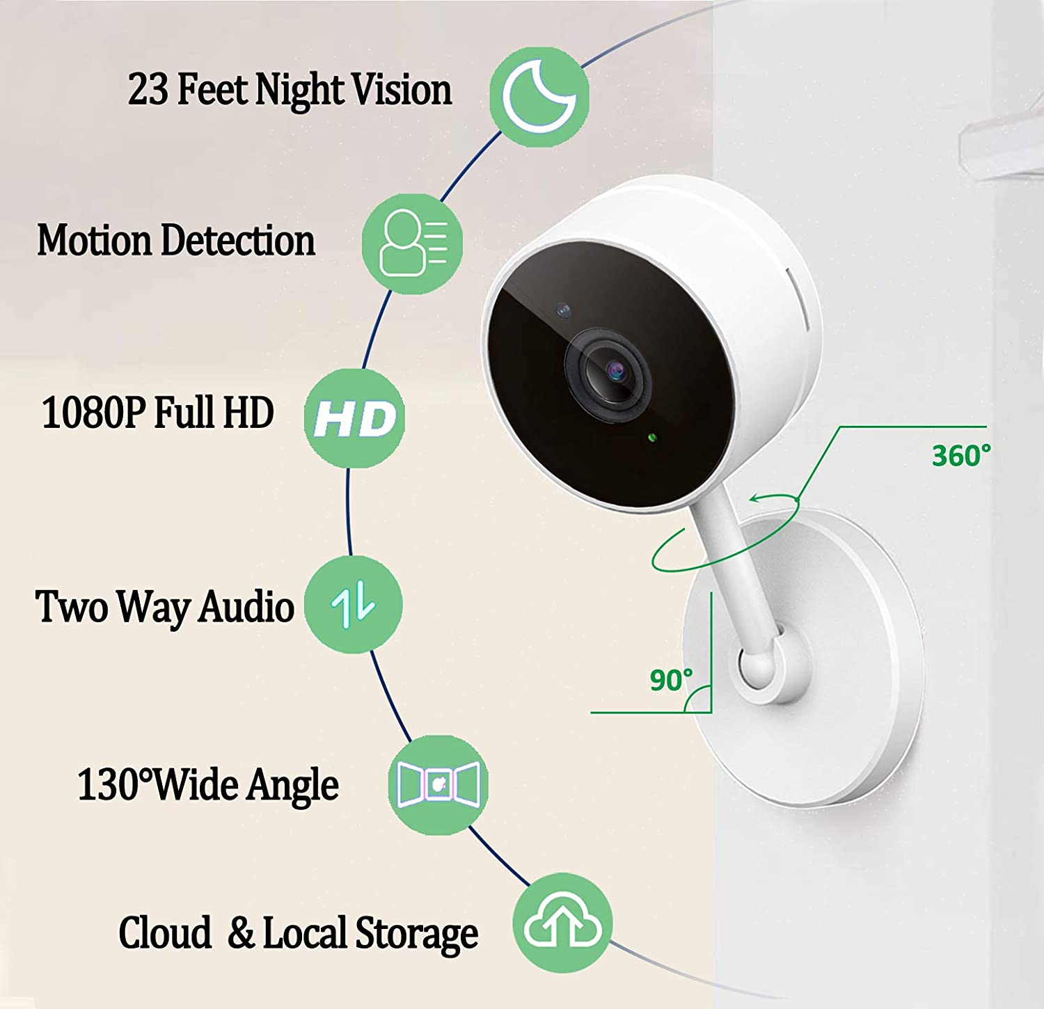 LARKKEY 1080p WiFi Home Smart Camera, Wireless Indoor 2.4G IP Security Surveillance with Night Vision, Monitor with iOS, Android App, Compatible with Alexa White