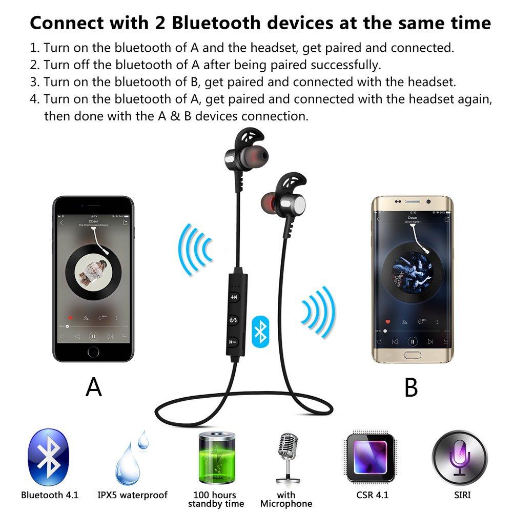 TTMOW Auricular Inálambrico, Deporte Auriculares Bluetooth In-Ear Cancelación de Ruido CVC 6.0: Amazon.es: Electrónica