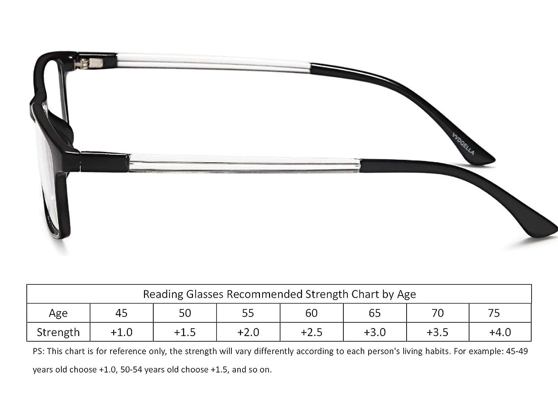 4d15636dcca Amazon.com  VVDQELLA Bluelight Blocker Reading Glasses TR90 3.00 for Women    Men UV Protection Anti Glare Computer Readers Eyeglasses Antireflective   Health ...