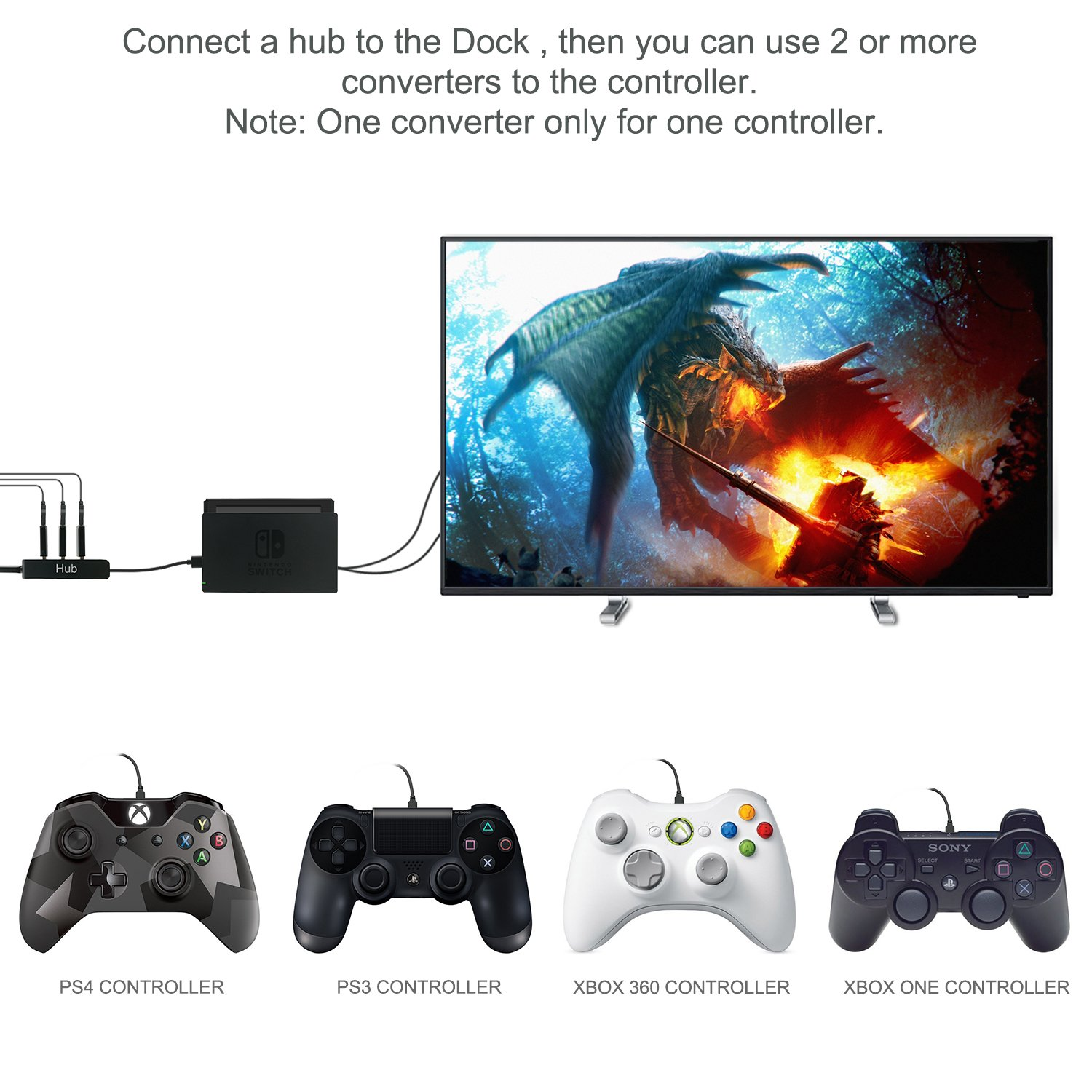 Fastsnail Controller Converter For Nintendo Switch Wireless Control Single Station Download This Document Makes Ps3 Ps4 Dualshock Xbox One Controllers Compatible With Your Support Vibration