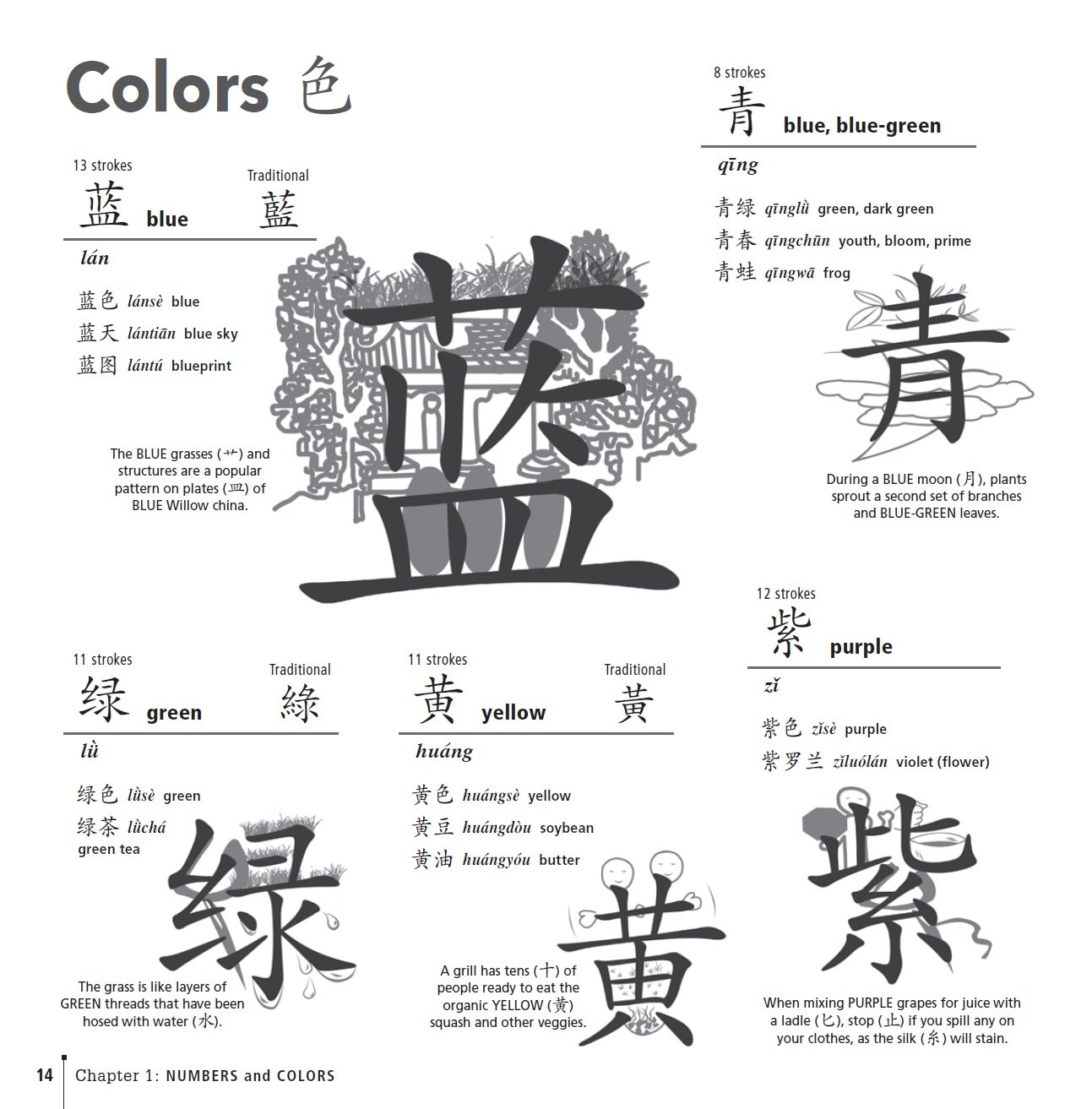 Amazon mandarin chinese characters made easy hsk levels 1 3 amazon mandarin chinese characters made easy hsk levels 1 3 learn 1000 chinese characters the easy way includes audio cd 9780804843850 michael biocorpaavc Images
