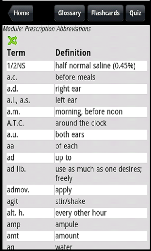 List Of Synonyms And Antonyms Of The Word Prescription Abbreviations