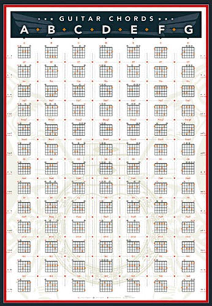 Empire 211767 - Póster con acordes de Guitarra, 61 x 91,5 cm: Amazon.es: Hogar