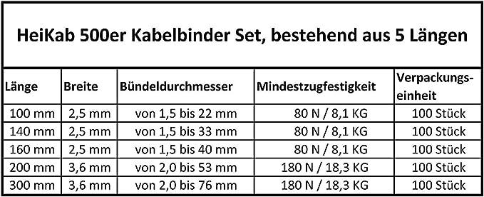 500 Stück Profi Kabelbinder Sortiment Weiß Set 200 300 mm x 2,5 3,6 4,8 mm