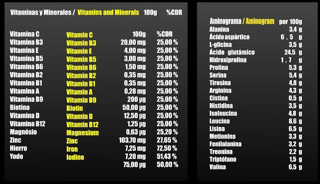 PROPT GAINER 33% proteinas 3KG sabor Banana: Amazon.es: Salud y cuidado personal