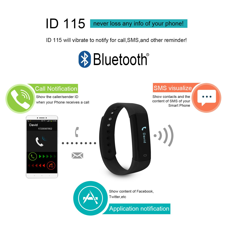 Smart Watch, I5 Plus Inteligente de la Pulsera de Reloj ...