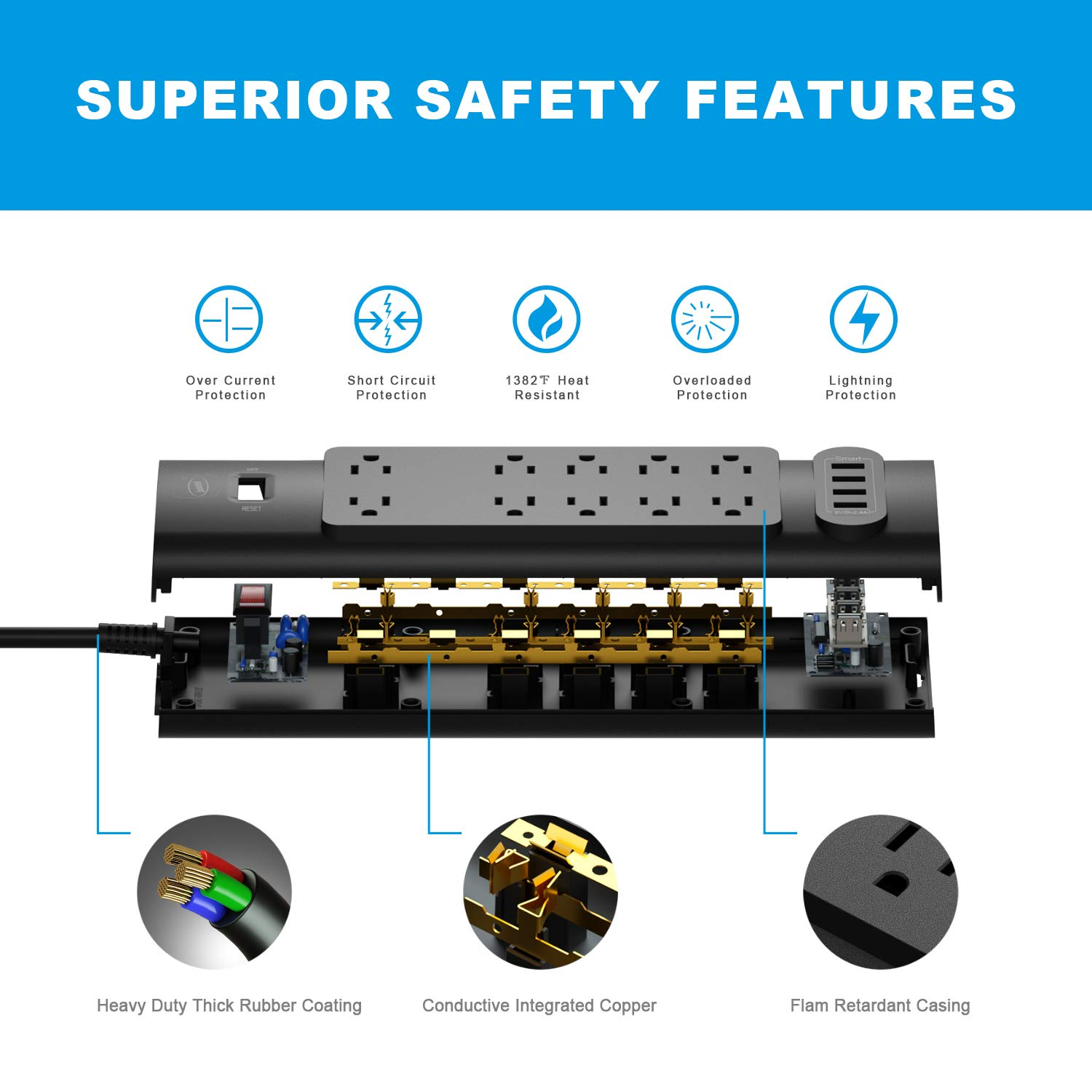 Power Strip, Bototek Surge Protector with 10 AC Outlets and 4 USB Charging Ports,1625W/13A 6 Feet Long Extension Cord for Smartphone Tablets Home,Office & Hotel- Black by bototek (Image #4)