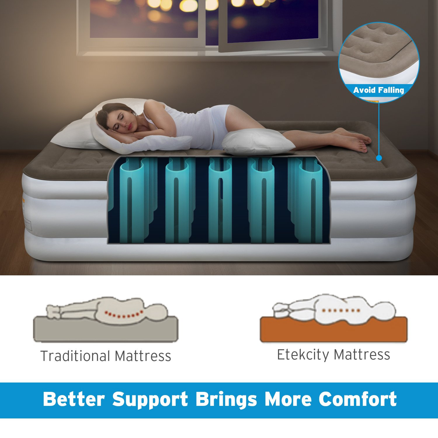 Etekcity 2 Pack Upgraded Air Mattress Blow Up Raised Airbed with Built-in High Capacity Pump, Height 18'', Twin Size by Etekcity (Image #3)