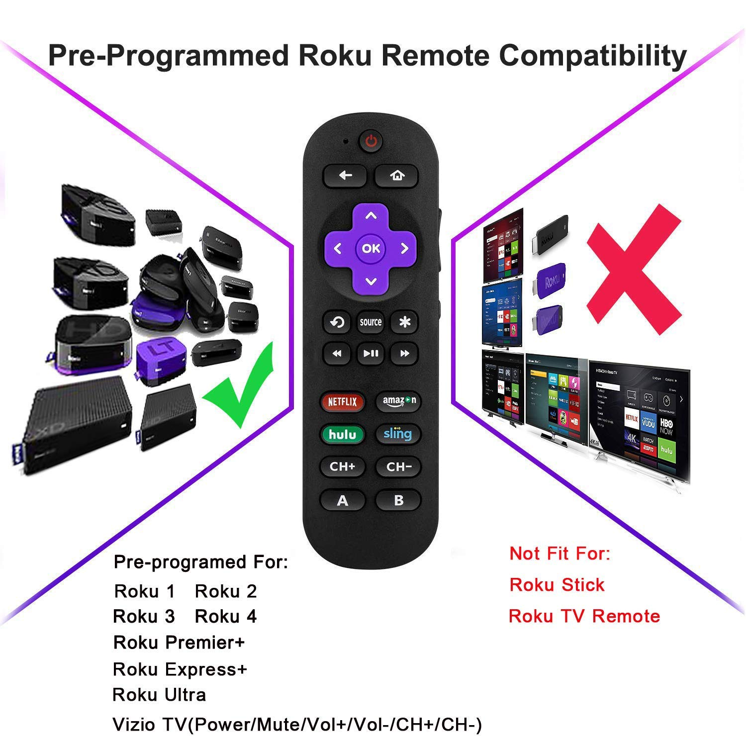 Fit For Roku 1 2 3 4 Premier+ Express Ultra  NOT FOR ROKU STICK ...