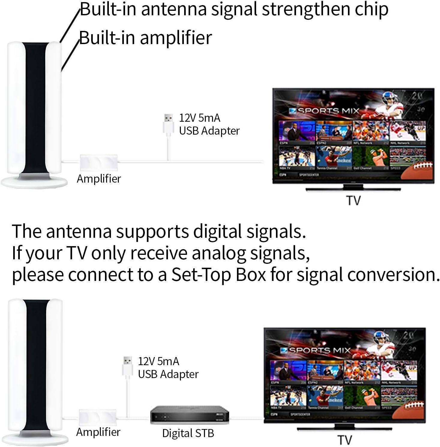Antena de TV para interior, antena de TV digital Freeview HD ...