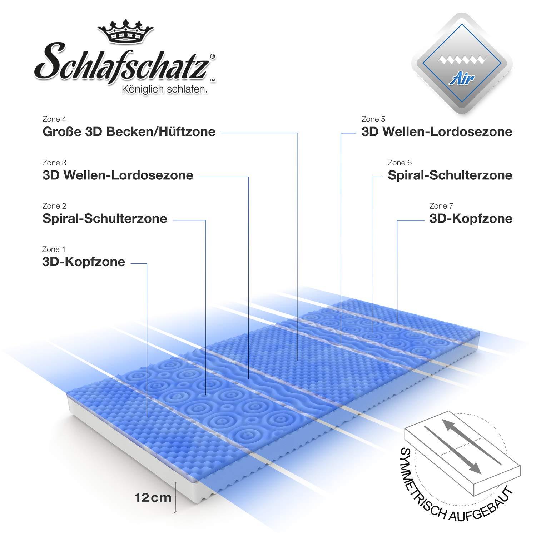 Schlafschatz Wellness Air - Colchón de Espuma de 7 Zonas (80 x 200 ...