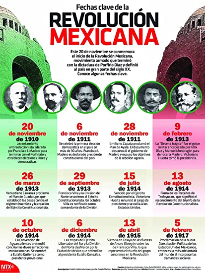 amazon com revolución mexicana infographic poster office products