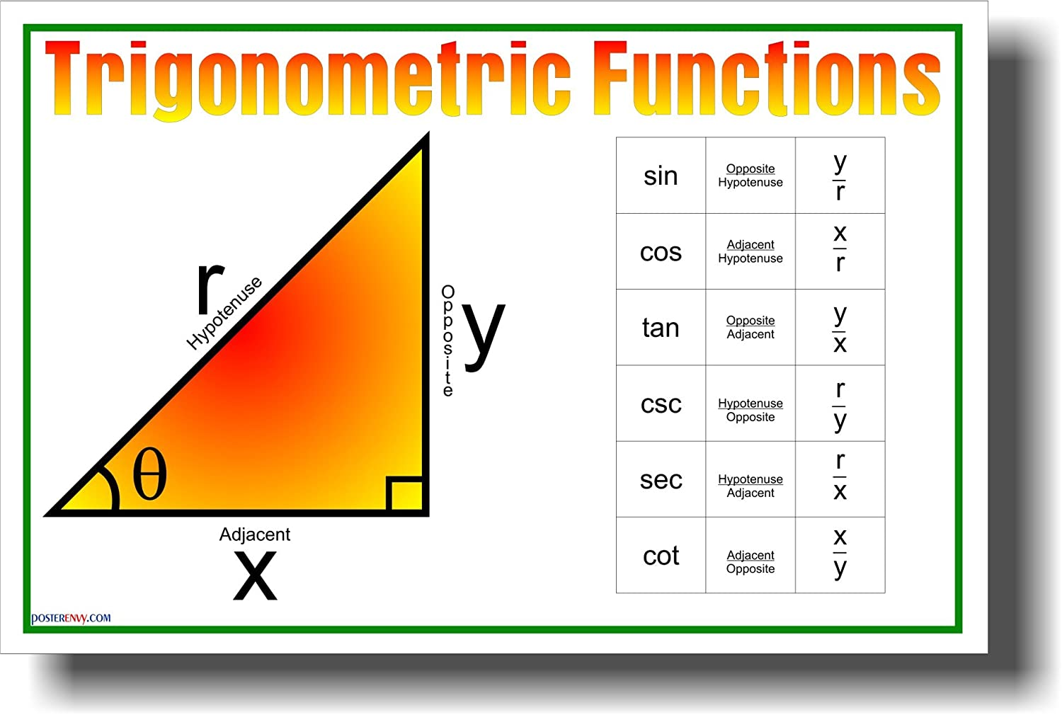 Amazon.com: Trigonometric Functions - Classroom Math Poster: Prints ...