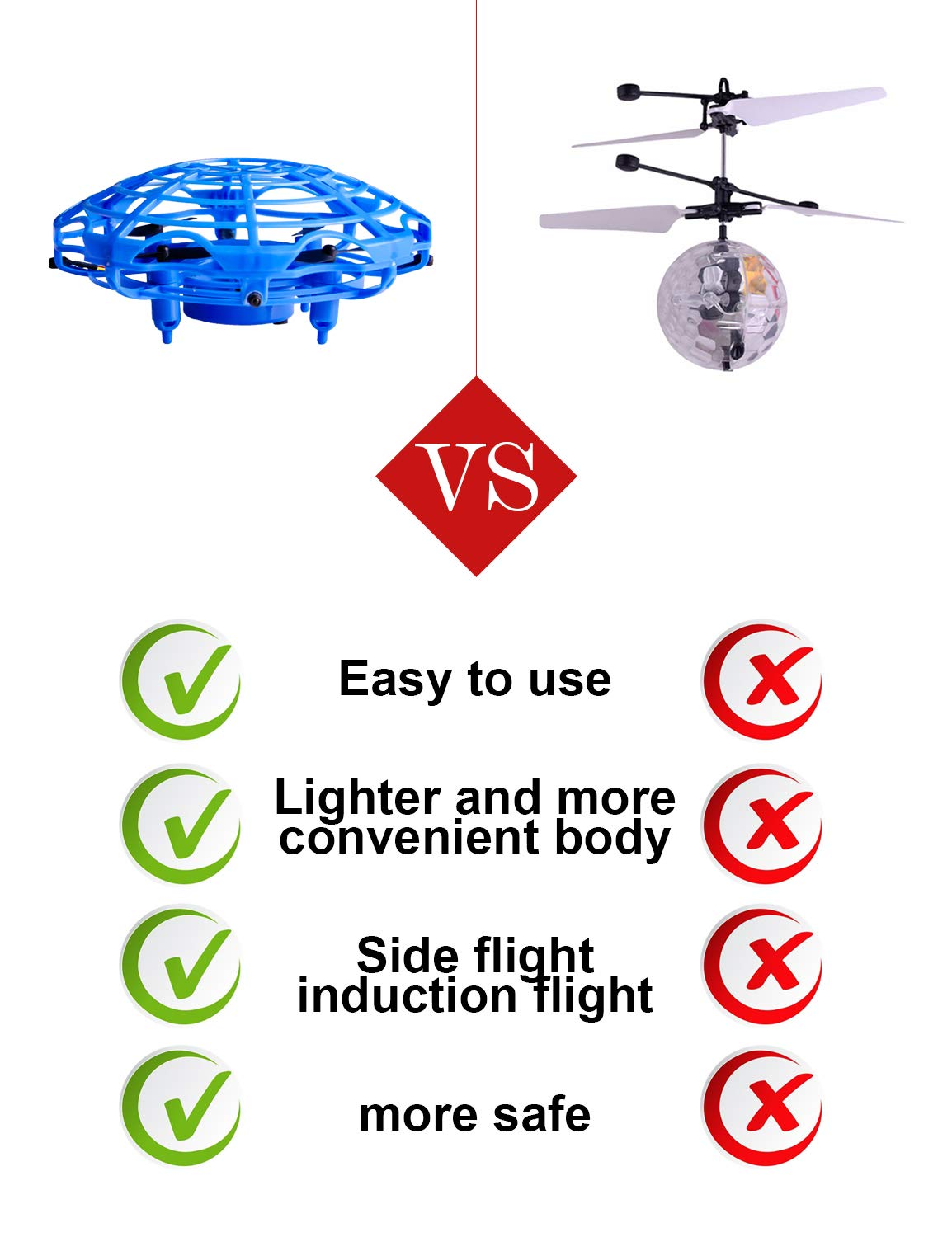 Refasy 3 Year Old Girl Gift Ideas, UFO Hand-Controlled Mini Drone Helicopter Flying Ball Toys for 3-12 Year Old Boy Outdoor Toys LED Light for Kid 8-12 Year Old or Adults Blue by Refasy (Image #6)
