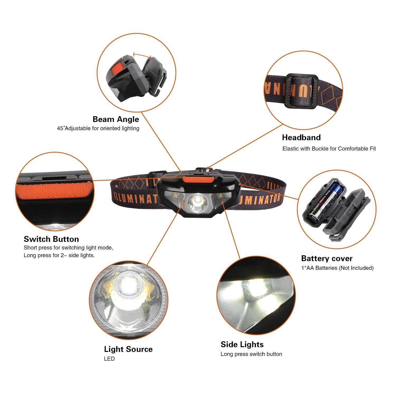 Mini Led Headlamp Flashlight Waterproof Sport Headlight Bright Automatic Brightness Switch Circuit Running Head Lamp Best For Runner Night Jogging Hiking Biking Camping Reading