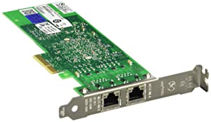 2U41688 - Intel Gigabit ET Dual Port Server Adapter