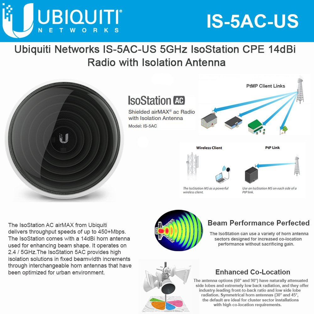 IsoStation IS-5AC-US 5GHz 802.11ac CPE 14dBi Shielded Airmax ac Radio with Isolation Antenna