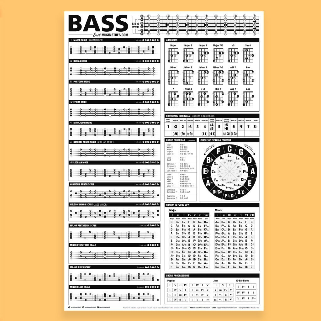 """Essential Bass Theory Chart Version 2 (UPDATED & REVISED) • Bass Reference Poster 24""""x36"""""""