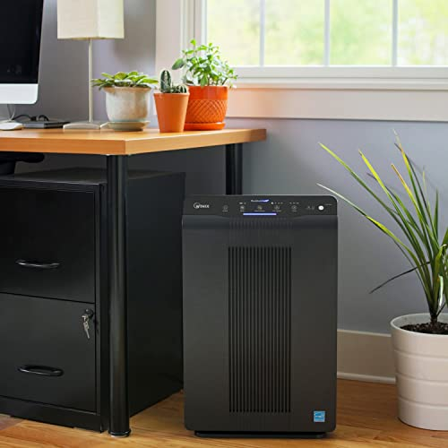 Best Air Purifier Consumer Reports