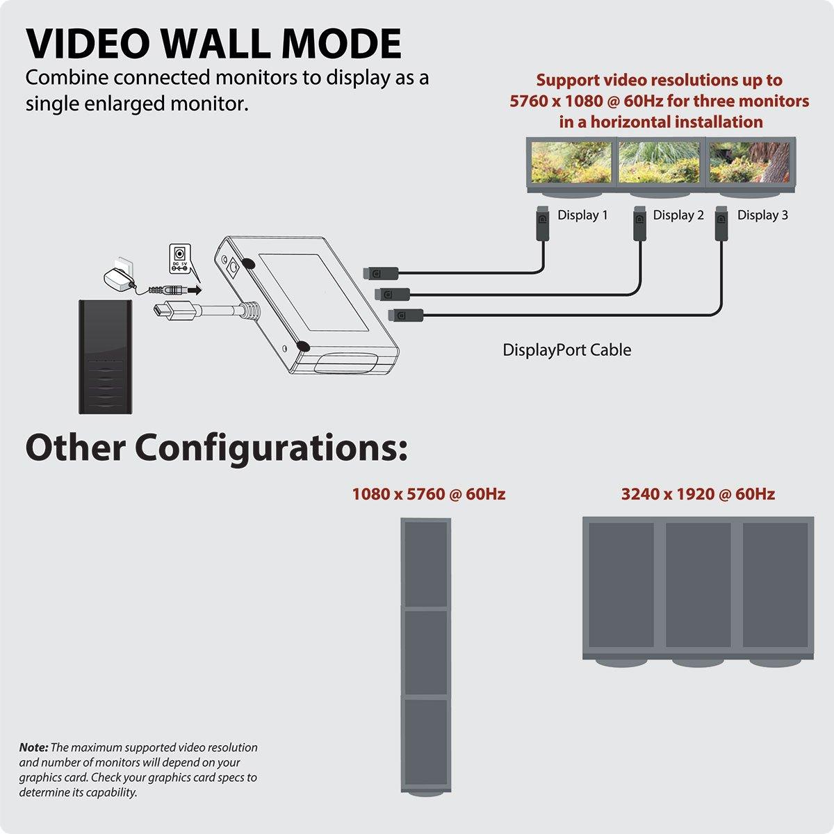 3240 Bw Converter Wiring Diagram Trusted Diagrams Static Phase Amazon Com Tripp Lite 3 Port Mini Displayport To Multi