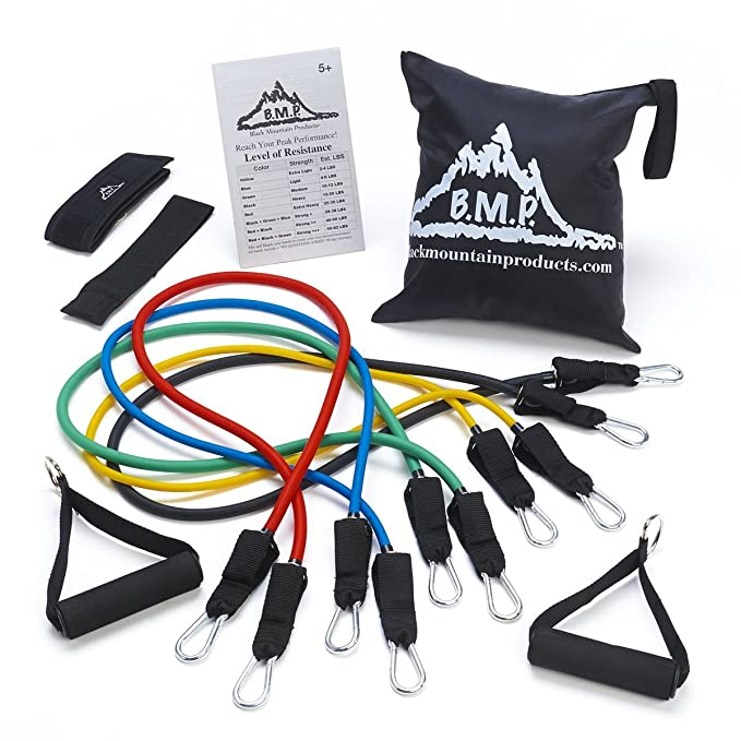 Best Resistance Bands Review