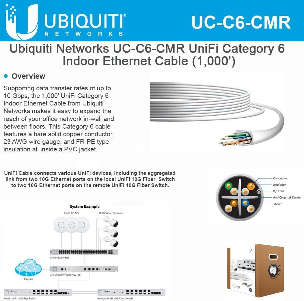 ubiquiti wiring diagram amazon com ubiquiti uc c6 cmr unifiable category indoor ethernet  ubiquiti uc c6 cmr unifiable category