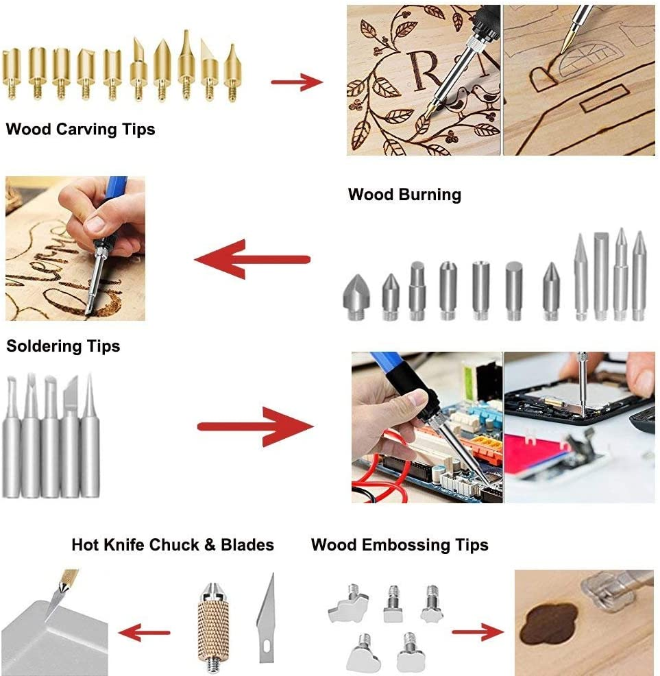 Buy Allamazing Wood Burning Pyrography Pen Kit 60W Pyrography Iron Kit Soldering Iron Set Wood Craft Tool Set Wood Burning Pen with Adjustable Temperature for Soldering Engraving Carving Burning On Wood PU Leather 37pcs