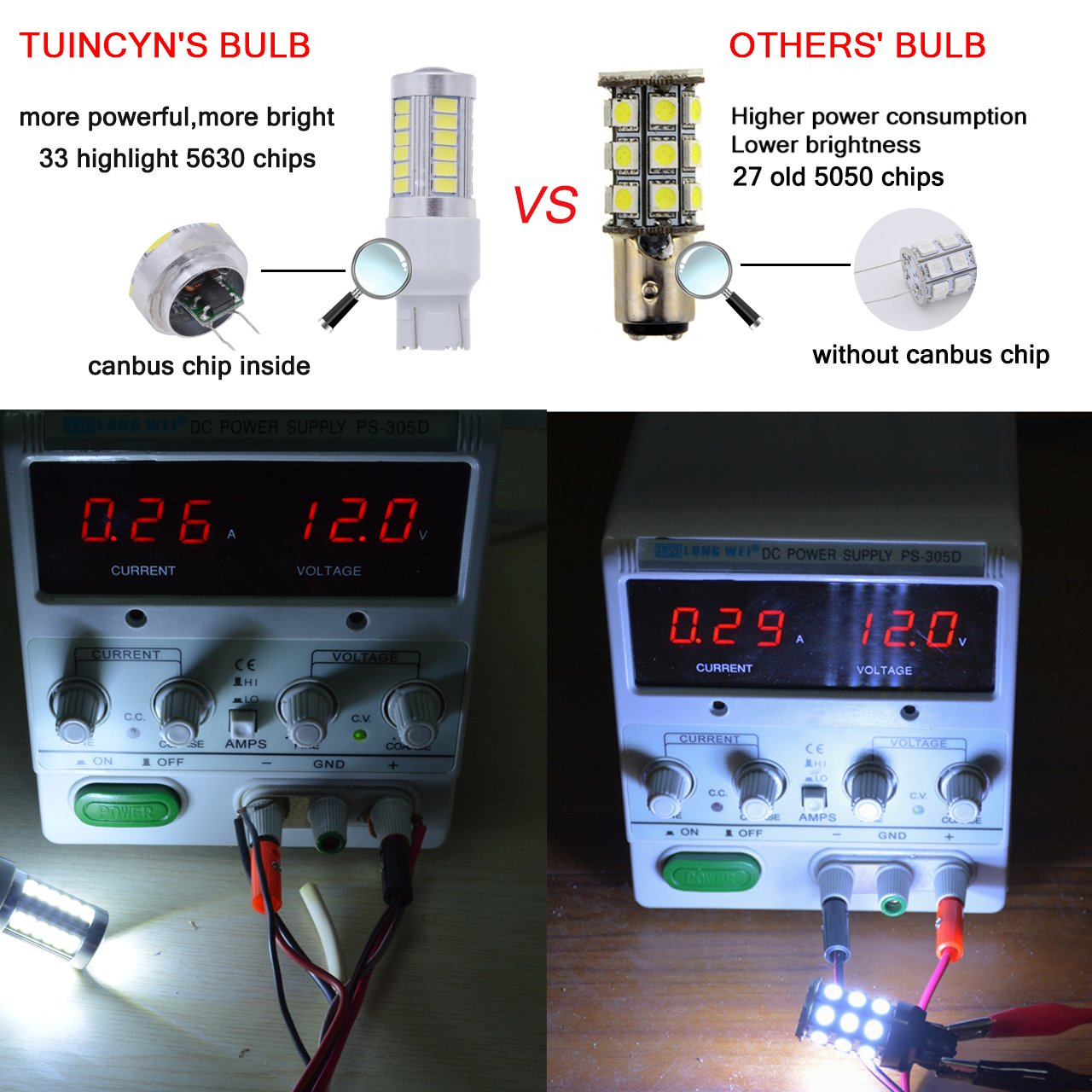 Pack of 2 TUINCYN 7443 W21W T20 992 7440 7444NA LED Brake Light Bulbs Red 5630 33SMD 900 Lumens Super Bright Back Up Reverse Light Turn Signals Light Tail Light Parking Light DRL DC 12V