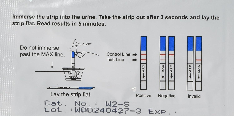 How do ovulation test strips work