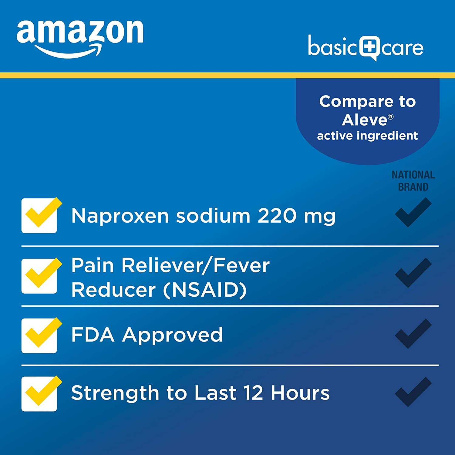 Basic Care Naproxen Sodium Tablets, 300 Count (Pack of 1): Health & Personal Care