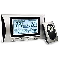 Okaya Weather Station Clock
