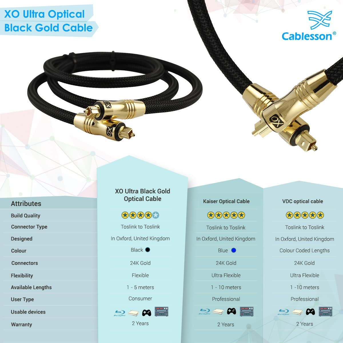 HDtvs XO 2m Ultra High Resolution Professional Digital Optical Black TOSlink Gold Cable Blu-rays Compatible with PS3,Sky HD AV AmpsSuperior-grade optical fiber to deliver better clarity and transfer digital signal. 24k Gold Casing