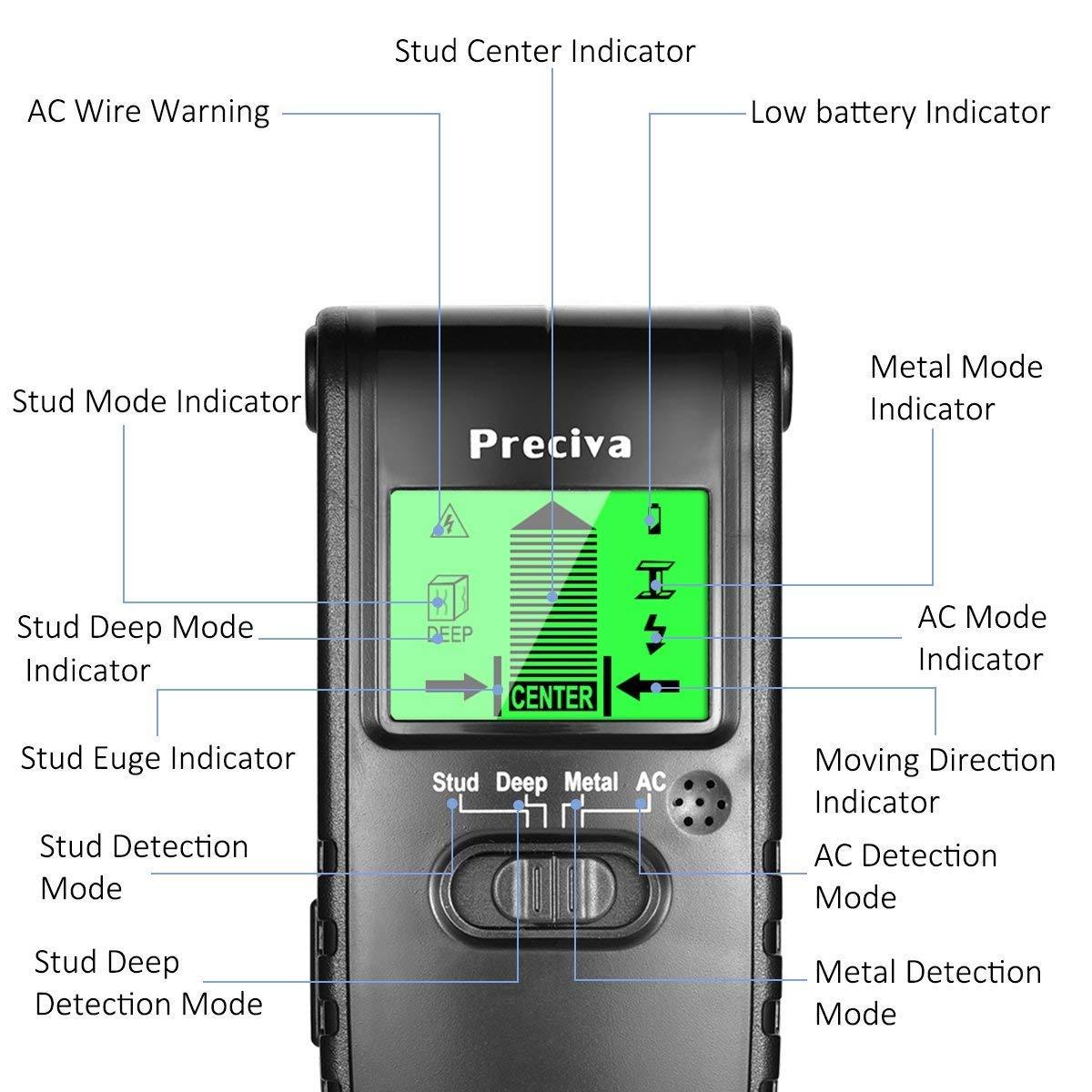 Esc/áner de Pared Cl/ásico y Multifuncional Madera y AC Cable Bater/ía Incluida Indicaci/ón de Distancia Retroiluminaci/ón LCD Detector de Pared Preciva 3 en 1 Detector de Metal