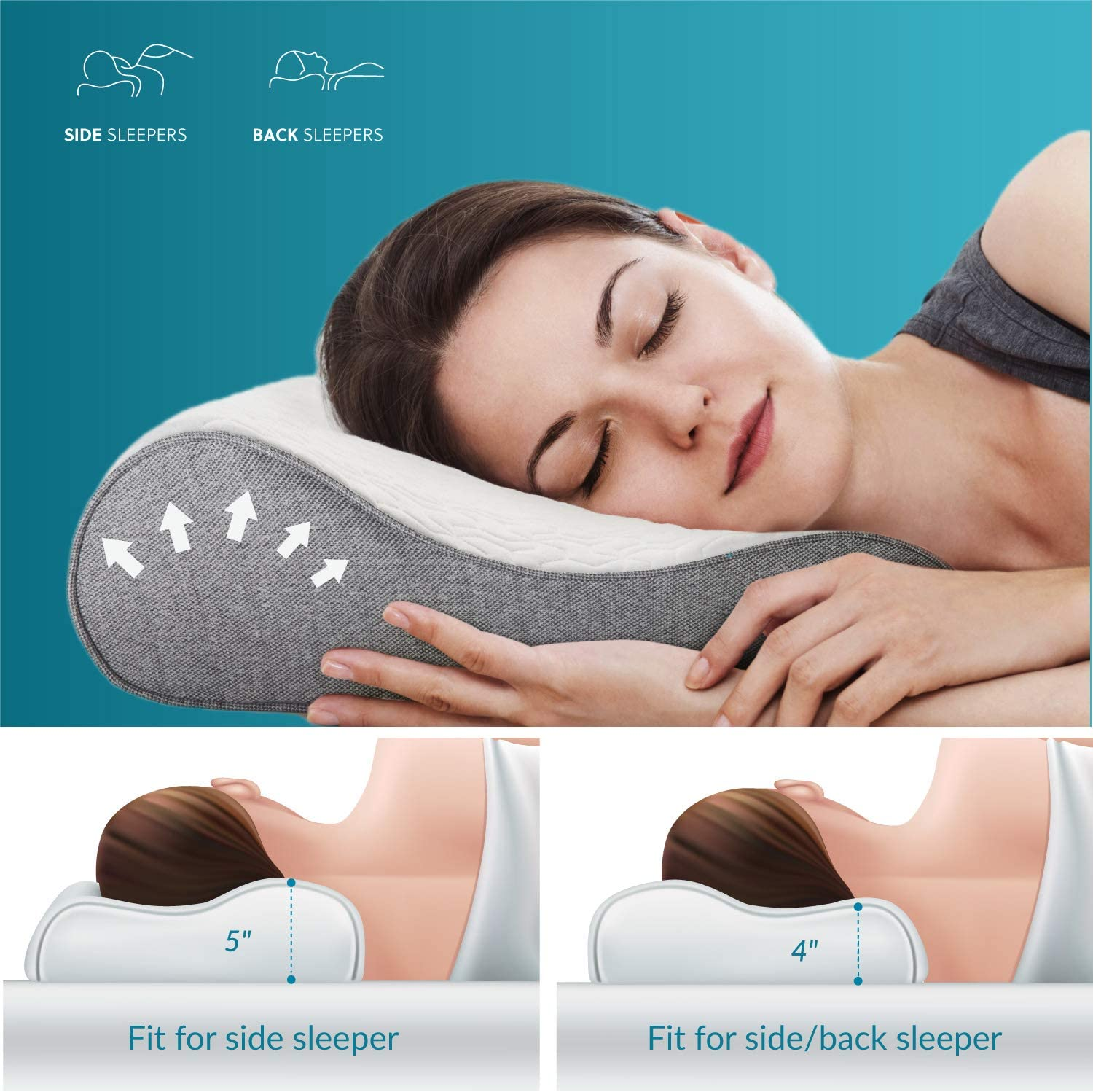 Bedsure Memory Foam Contour Pillow, Ergonomic Orthopedic Neck Support Firm Pillow, Cervical Pillow for Neck Pain, for Sleeping, Washable Pillowcase Included - Standard Size: Home & Kitchen