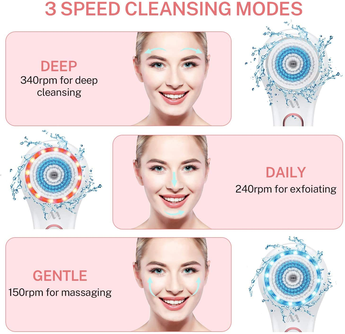 Electric Facial Cleansing Brush Waterproof Red/Blu Light Face Brush Spin Rechargeable Misiki IPX7 Exfoliating Face Brush with 3 Mode, 5 Brush Head for Exfoliating, Massaging, Removing Blackhead: Beauty