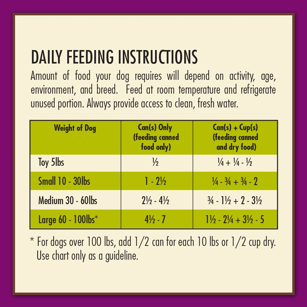 cat feeding guide wet and dry