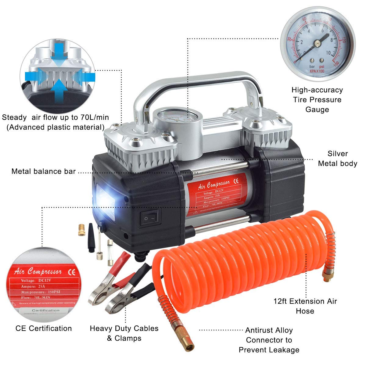 GSPSCN Silver Dual Cylinder Air Compressor, Heavy Duty Portable Tire Inflator 12V 150PSI for Fast Pumping with LED Work Lights by GSPSCN (Image #2)