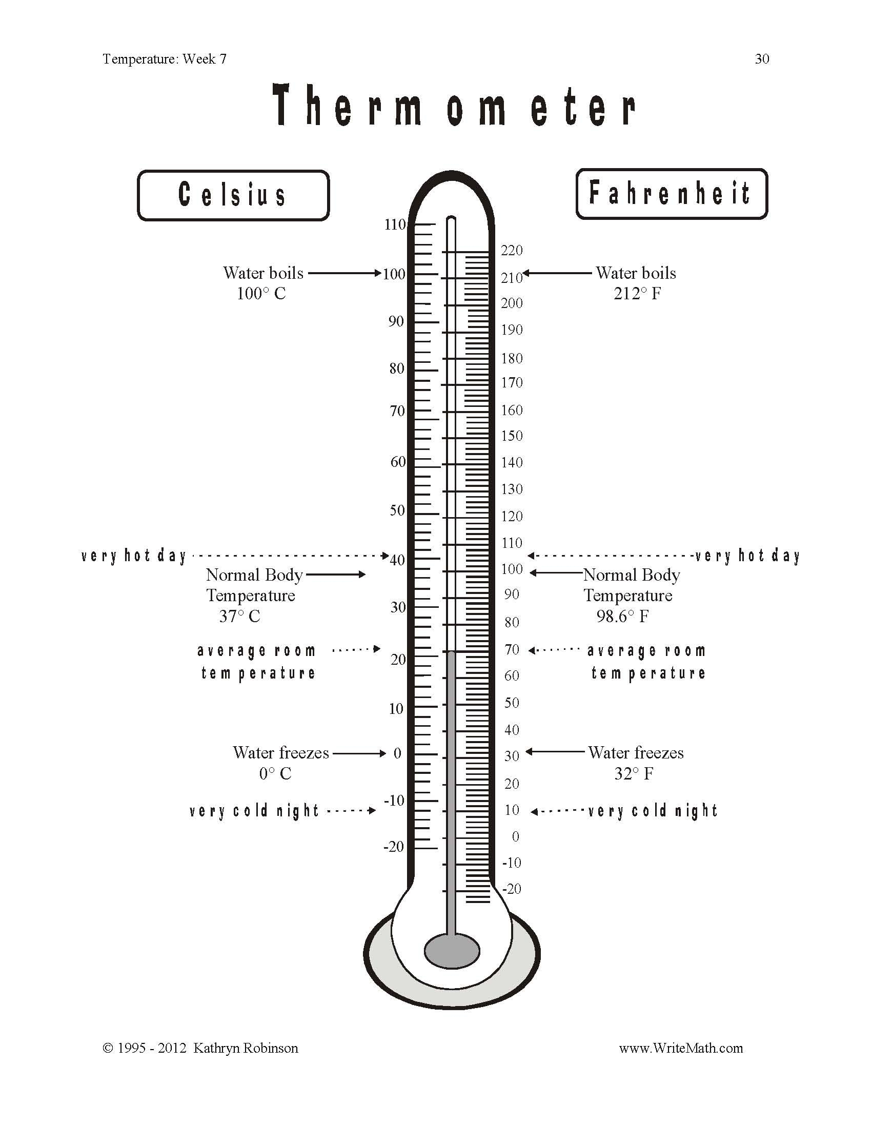 Temperature Worksheets – Temperature Worksheet