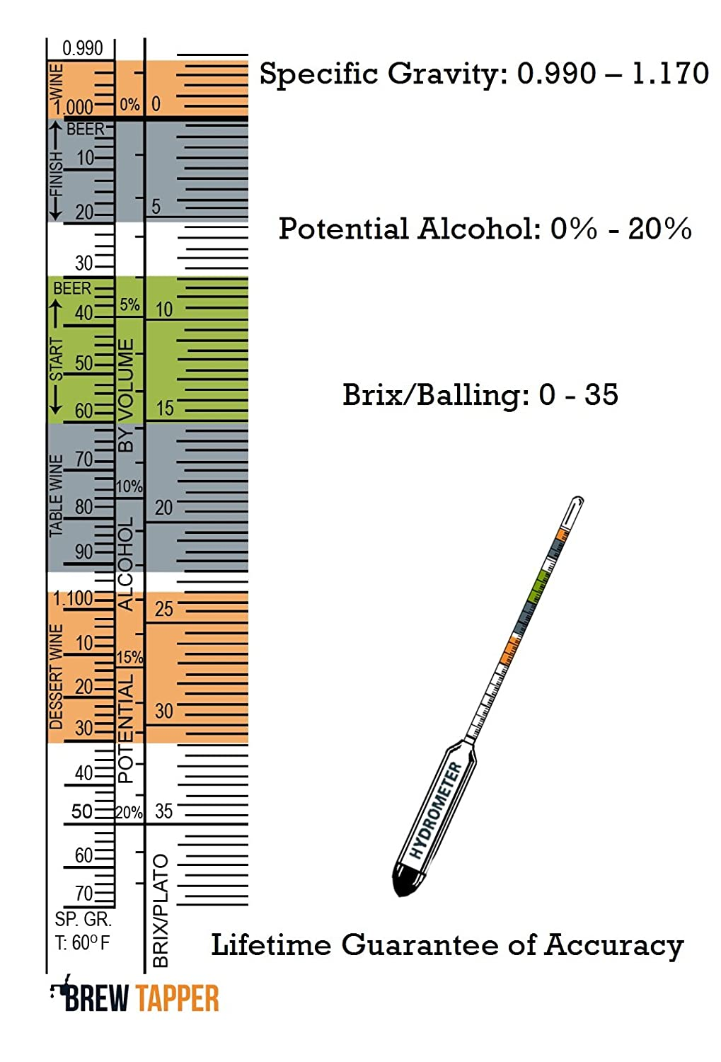 Amazon brew tapper triple scale hydrometer for beer wine amazon brew tapper triple scale hydrometer for beer wine mead kombucha specific gravity abv tester kitchen dining nvjuhfo Image collections