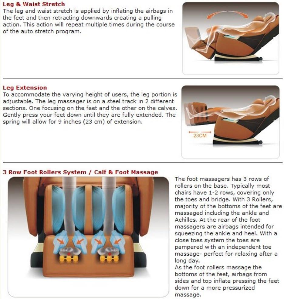 Titan Pro Executive Massage Chair Functions