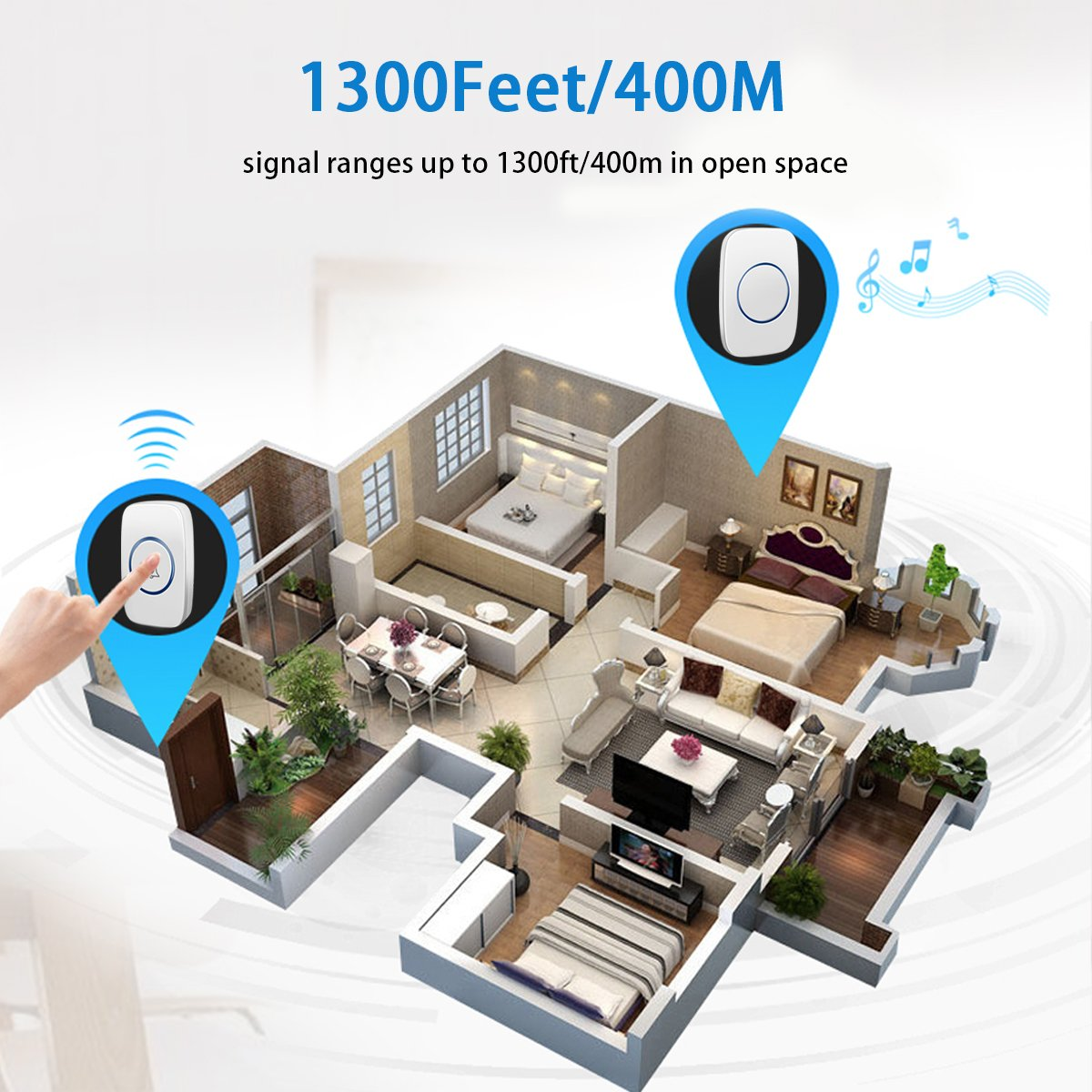 Wireless Doorbells for Home-[Upgraded 2018] Waterproof Doorbells Transmitter for Home and Office at 1300feet Range,52 Doorbell Chimes 5 Volume 1 Transmitter 2 Receivers by MICKYMIN (Image #3)
