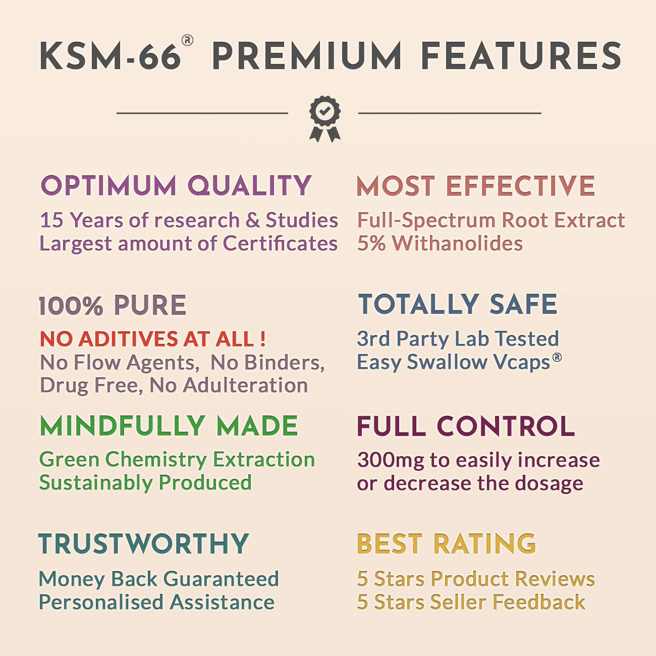 Amazon com: KSM-66 Ashwagandha Organic Pure Root Extract