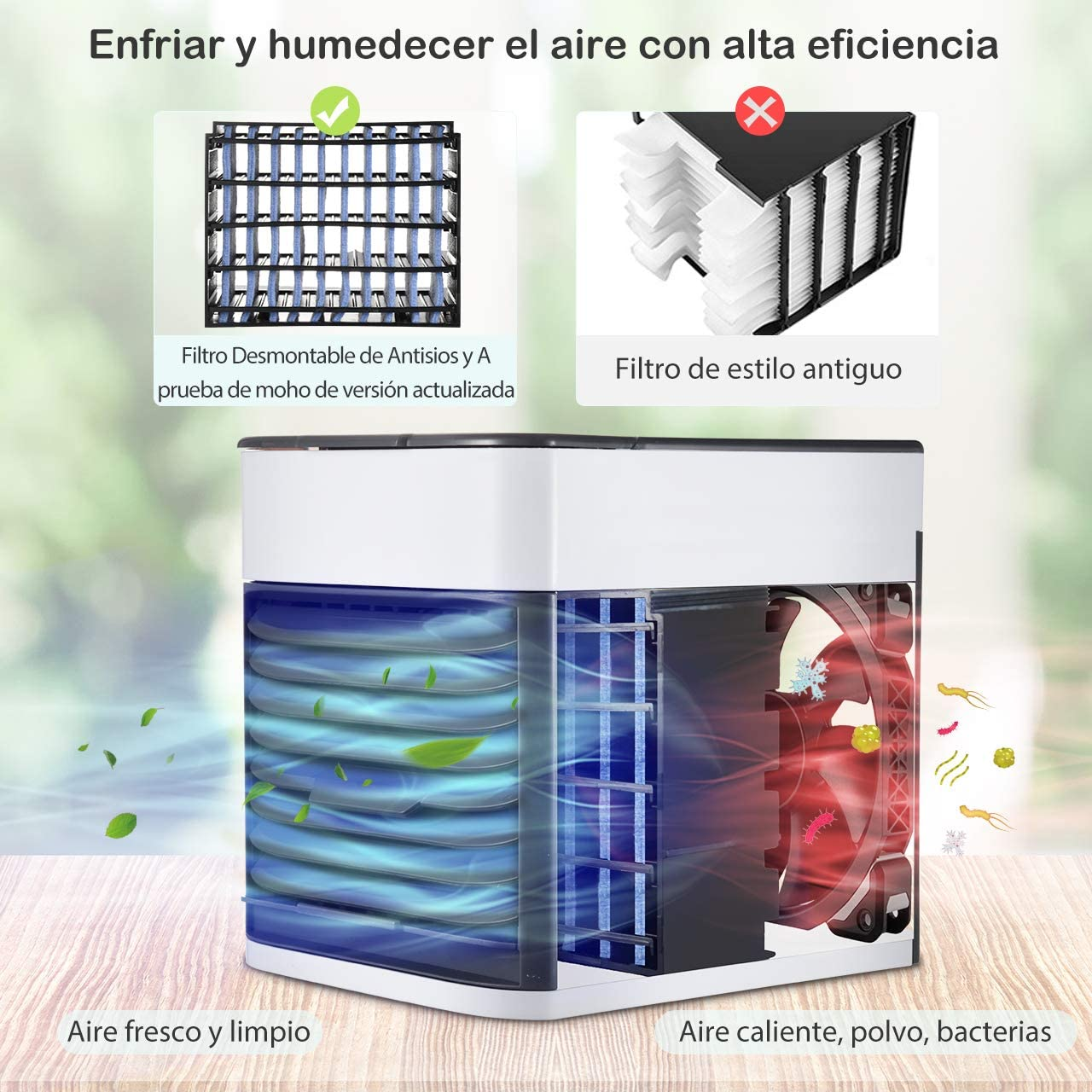 Mini Aire Acondicionado Móvil, Climatizador Evaporativo ...