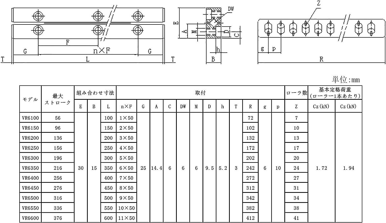 ZIVI クロスローラガイド 400mm VR06400