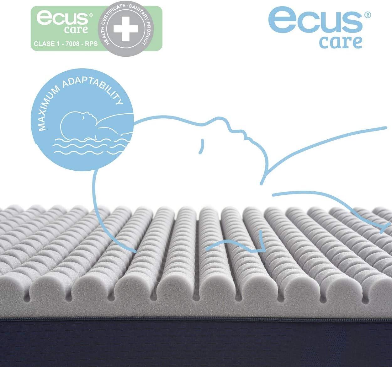 Ecus Kids, El colchón de cuna Ecus Care con certificado ...
