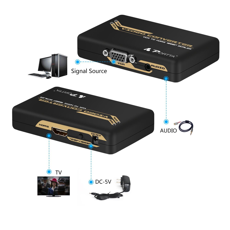 Stereo to HDMI Converter up Scaler v1.3 support 720P//1080p Portta PETVHS VGA