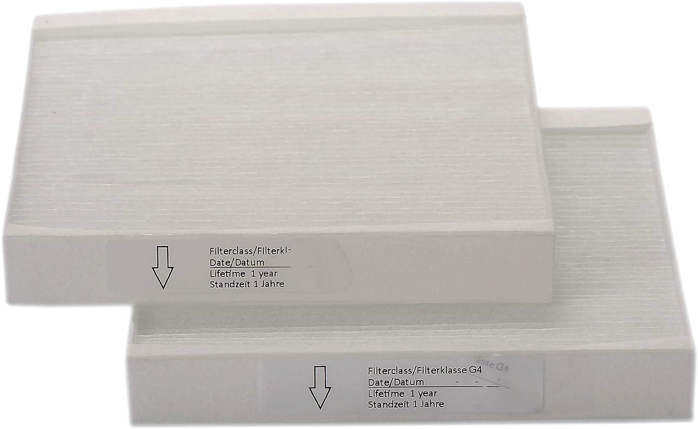 Wolf Ersatzfilter Filterset Service-Set Filter Klasse G4 f/ür CWL-T-300 1669200